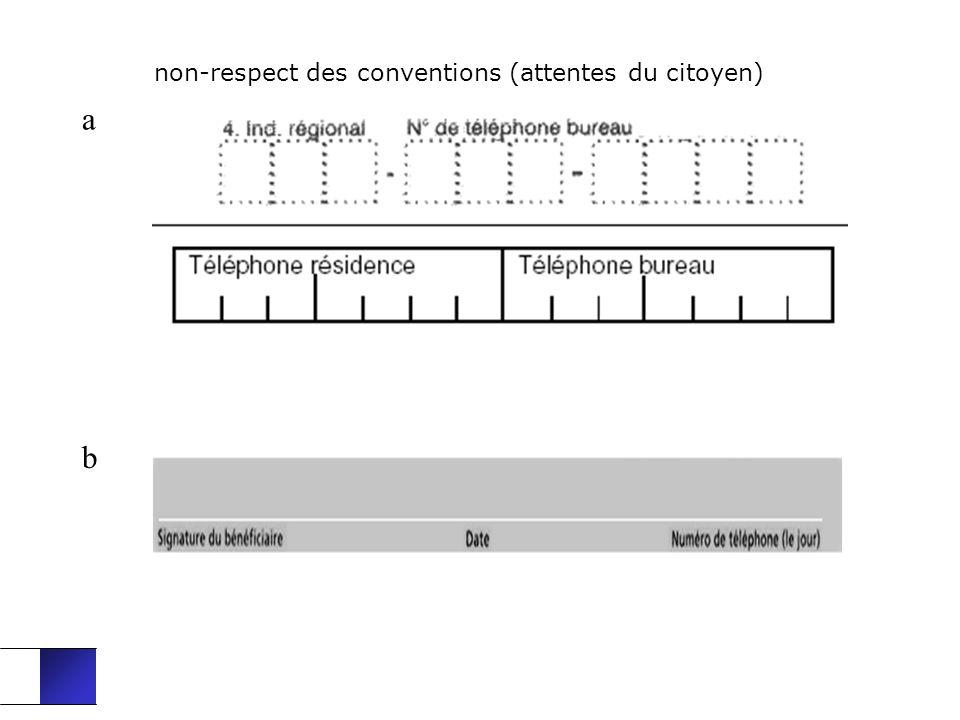 non-respect des conventions (attentes du citoyen) a b