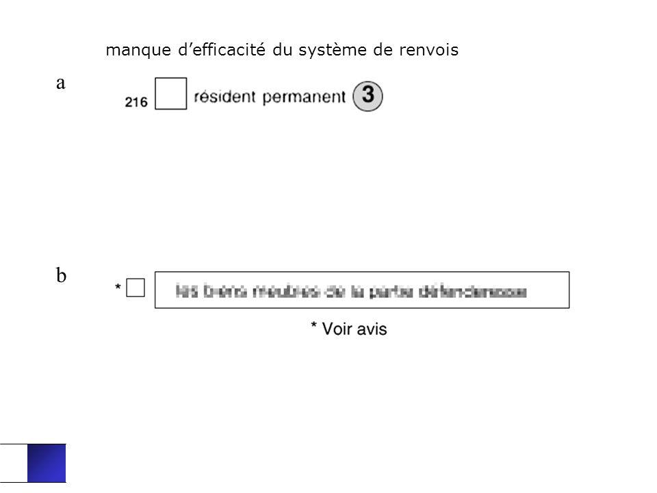 manque defficacité du système de renvois a b