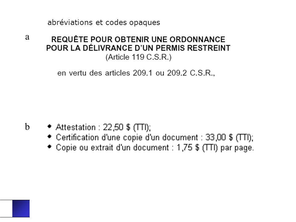 abréviations et codes opaques a b