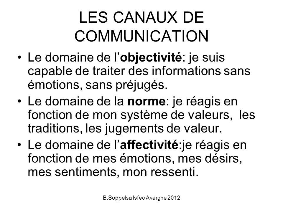 LES CANAUX DE COMMUNICATION Le domaine de lobjectivité: je suis capable de traiter des informations sans émotions, sans préjugés. Le domaine de la nor