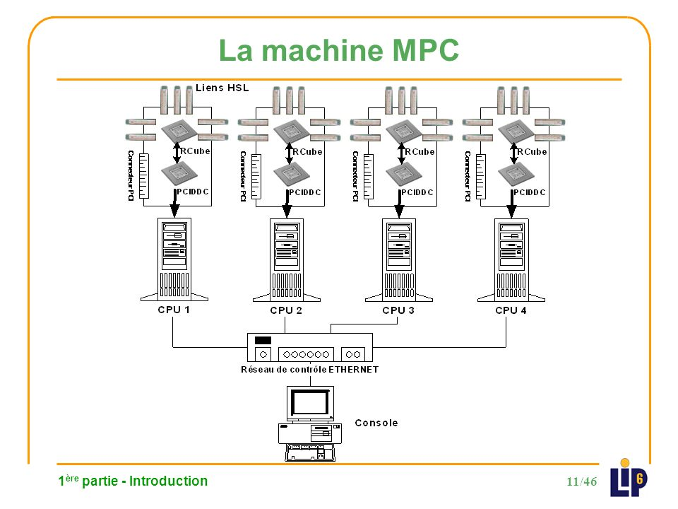 11/46 La machine MPC 1 ère partie - Introduction