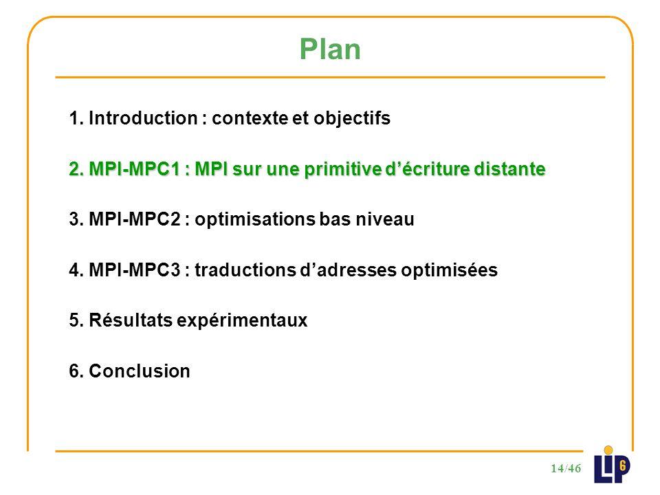 14/46 Plan 1. Introduction : contexte et objectifs 2.