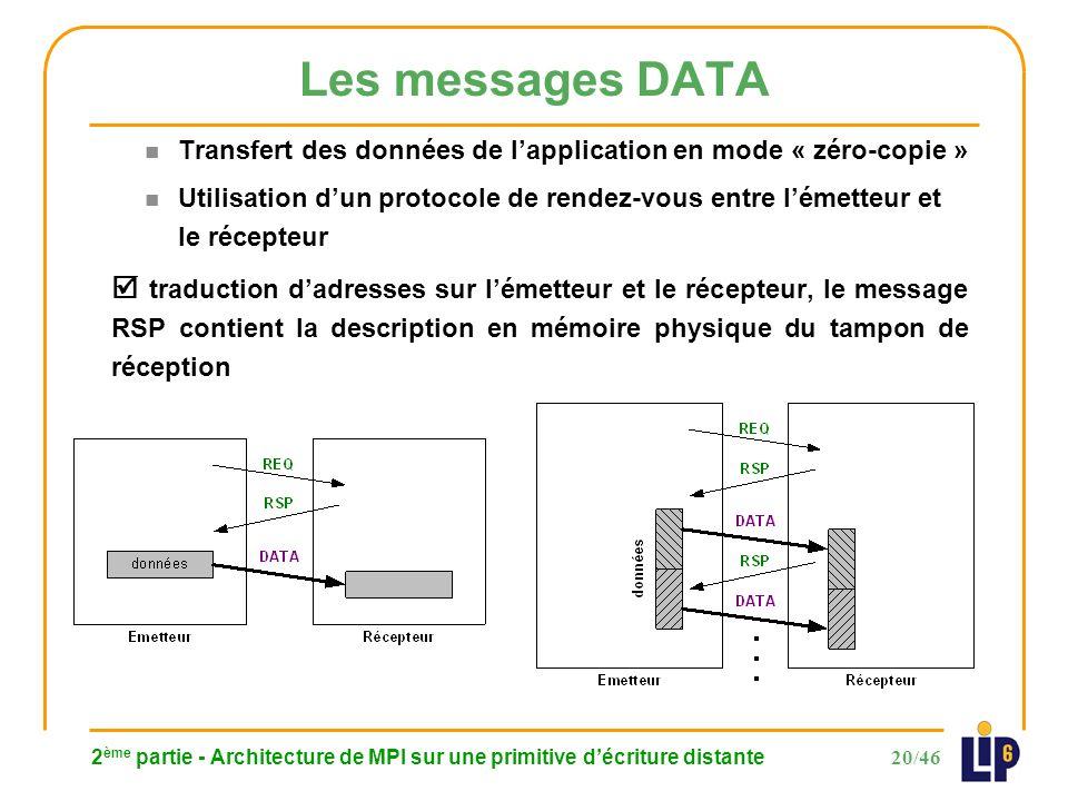 20/46 Les messages DATA 2 ème partie - Architecture de MPI sur une primitive décriture distante n Transfert des données de lapplication en mode « zéro-copie » n Utilisation dun protocole de rendez-vous entre lémetteur et le récepteur traduction dadresses sur lémetteur et le récepteur, le message RSP contient la description en mémoire physique du tampon de réception