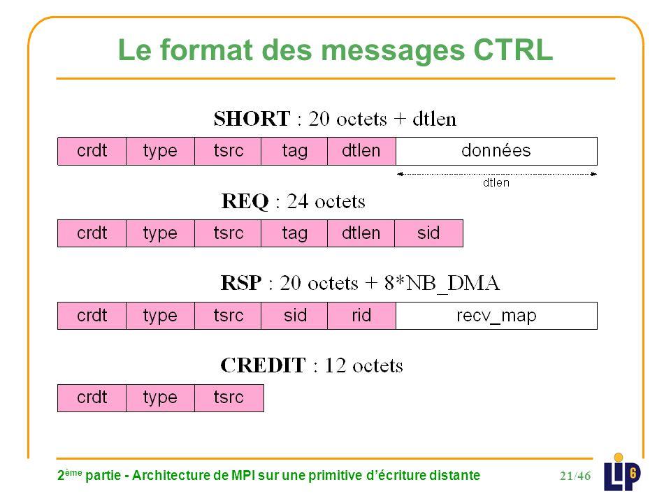 21/46 Le format des messages CTRL 2 ème partie - Architecture de MPI sur une primitive décriture distante