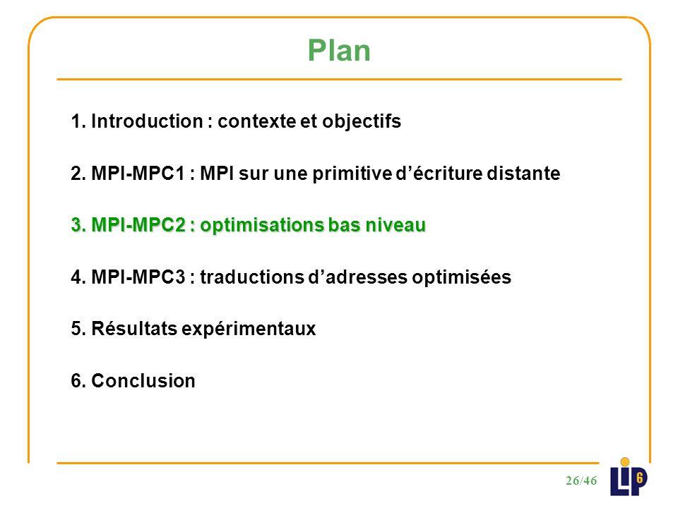 26/46 Plan 1. Introduction : contexte et objectifs 2.