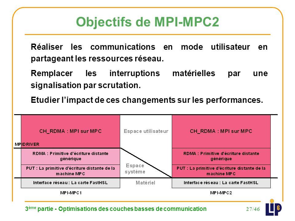 27/46 3 ème partie - Optimisations des couches basses de communication Objectifs de MPI-MPC2 Réaliser les communications en mode utilisateur en partageant les ressources réseau.