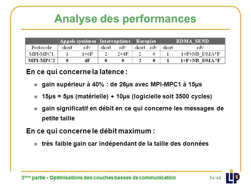 34/46 3 ème partie - Optimisations des couches basses de communication Analyse des performances En ce qui concerne la latence : n gain supérieur à 40% : de 26µs avec MPI-MPC1 à 15µs n 15µs = 5µs (matérielle) + 10µs (logicielle soit 3500 cycles) n gain significatif en débit en ce qui concerne les messages de petite taille En ce qui concerne le débit maximum : n très faible gain car indépendant de la taille des données