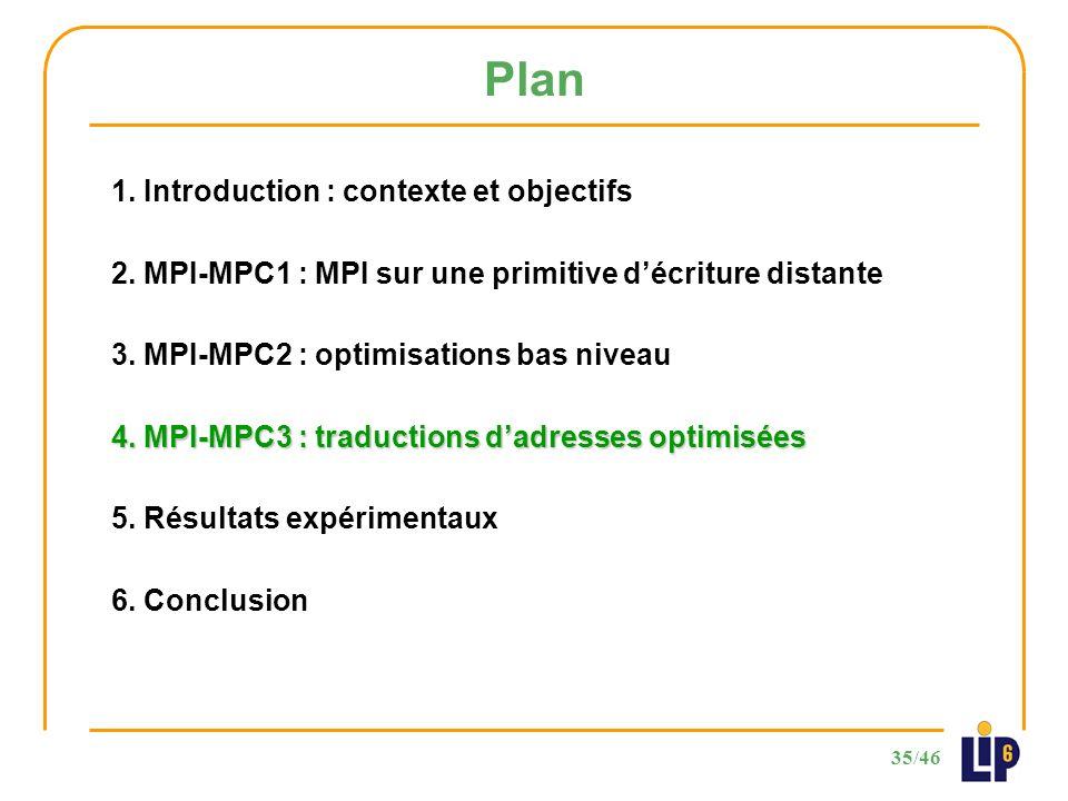 35/46 Plan 1. Introduction : contexte et objectifs 2.