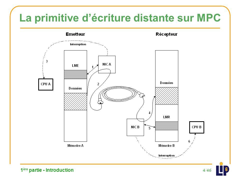 5/46 Objectifs n Fournir lenvironnement MPI : l machines parallèles de type « grappe de PCs » l primitive décriture distante n Réduire le chemin critique logiciel 1 ère partie - Introduction