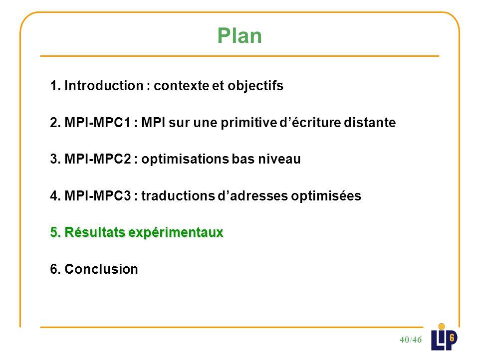 40/46 Plan 1. Introduction : contexte et objectifs 2.