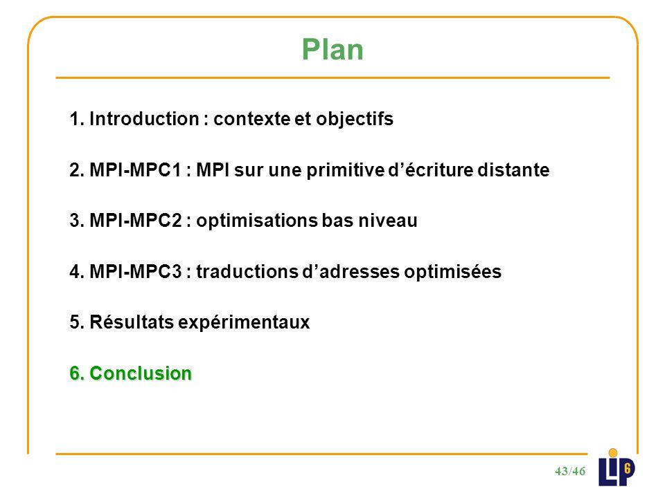 43/46 Plan 1. Introduction : contexte et objectifs 2.