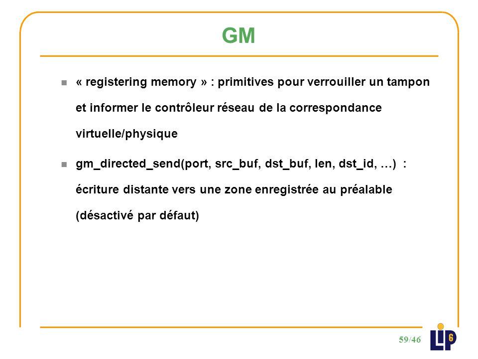 59/46 GM n « registering memory » : primitives pour verrouiller un tampon et informer le contrôleur réseau de la correspondance virtuelle/physique n gm_directed_send(port, src_buf, dst_buf, len, dst_id, …) : écriture distante vers une zone enregistrée au préalable (désactivé par défaut)