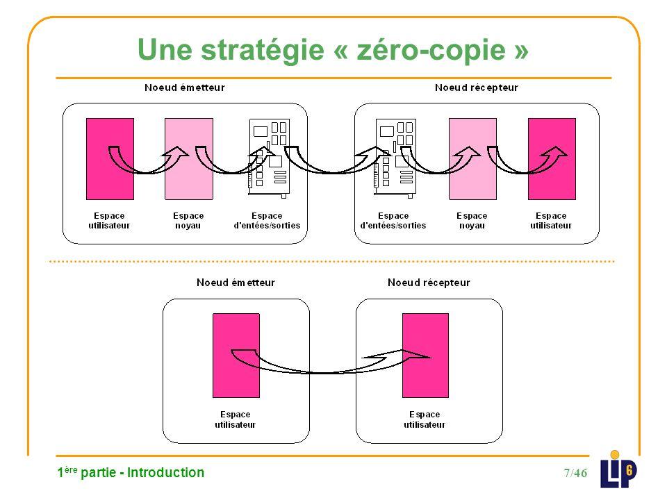 28/46 3 ème partie - Optimisations des couches basses de communication Une écriture distante en mode utilisateur