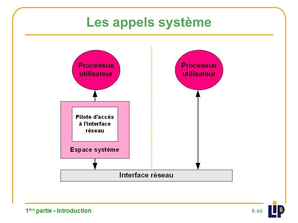 49/46 3 ème partie - Optimisations des couches basses de communication La signalisation