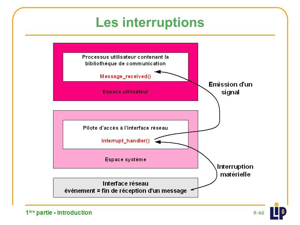 30/46 3 ème partie - Optimisations des couches basses de communication Principe de la méthode