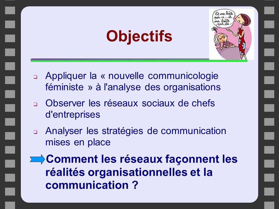 Objectifs Appliquer la « nouvelle communicologie féministe » à l'analyse des organisations Observer les réseaux sociaux de chefs d'entreprises Analyse