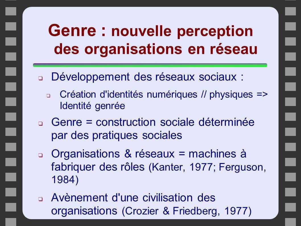 Genre : nouvelle perception des organisations en réseau Développement des réseaux sociaux : Création d'identités numériques // physiques => Identité g
