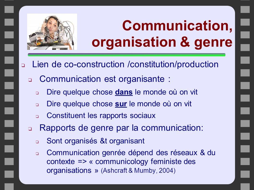 Communication, organisation & genre Lien de co-construction /constitution/production Communication est organisante : Dire quelque chose dans le monde