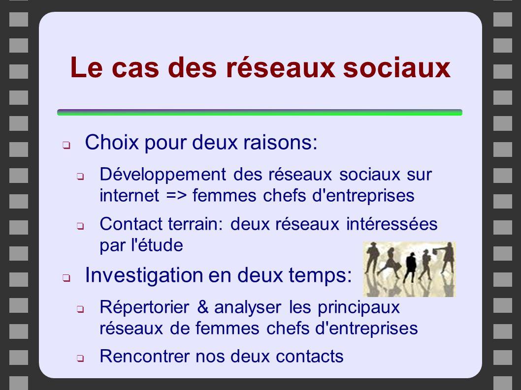 Le cas des réseaux sociaux Choix pour deux raisons: Développement des réseaux sociaux sur internet => femmes chefs d'entreprises Contact terrain: deux