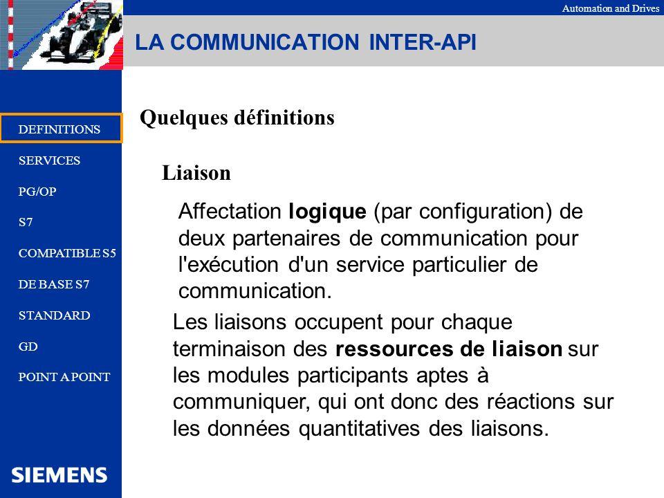 Automation and Drives LA COMMUNICATION INTER-API Quelques définitions Liaison Affectation logique (par configuration) de deux partenaires de communica
