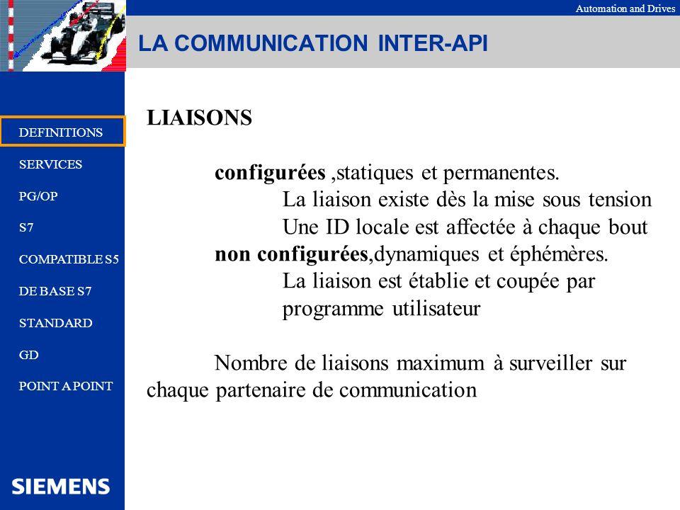 Automation and Drives LA COMMUNICATION INTER-API LIAISONS configurées,statiques et permanentes. La liaison existe dès la mise sous tension Une ID loca
