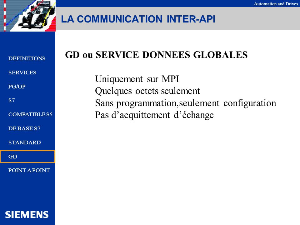Automation and Drives LA COMMUNICATION INTER-API GD ou SERVICE DONNEES GLOBALES Uniquement sur MPI Quelques octets seulement Sans programmation,seulem