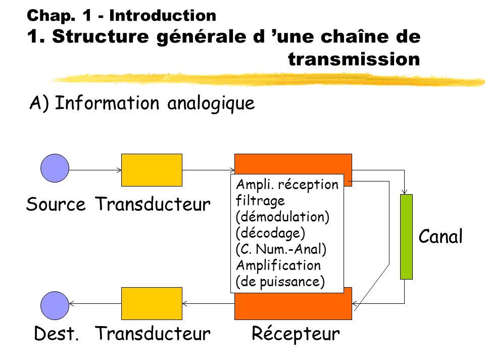 Chap. 1 - Introduction 1. Structure générale d une chaîne de transmission A) Information analogique SourceTransducteur Emetteur RécepteurDest. Canal L