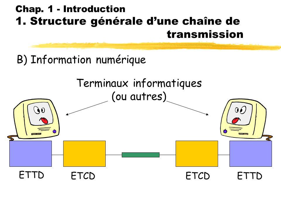Chap. 1 - Introduction 1. Structure générale dune chaîne de transmission B) Information numérique ETTD ETCD