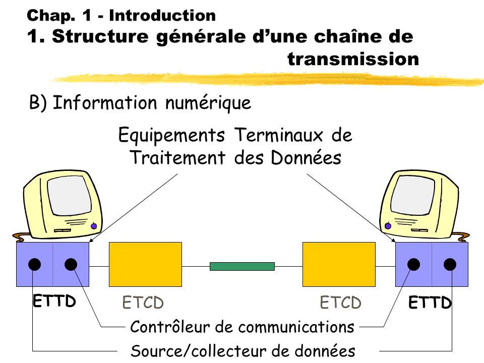 Chap. 1 - Introduction 1. Structure générale dune chaîne de transmission B) Information numérique ETTD ETCD Terminaux informatiques (ou autres)