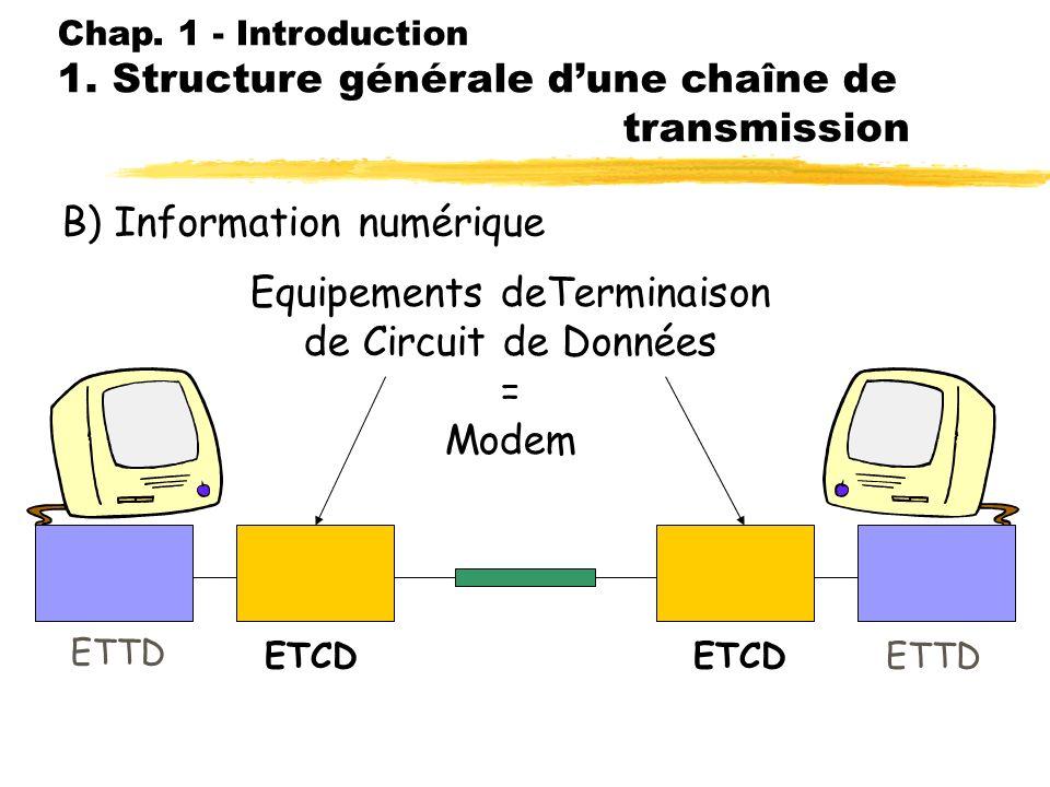 Chap. 1 - Introduction 1. Structure générale dune chaîne de transmission B) Information numérique ETTD ETCD Equipements Terminaux de Traitement des Do