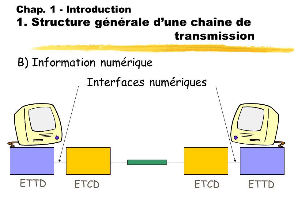 Chap. 1 - Introduction 1. Structure générale dune chaîne de transmission B) Information numérique ETTD ETCD Equipements deTerminaison de Circuit de Do
