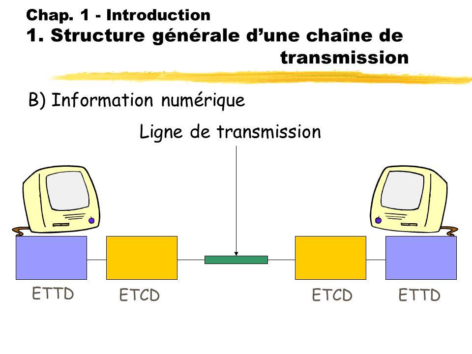 Chap. 1 - Introduction 1. Structure générale dune chaîne de transmission B) Information numérique ETTD ETCD Interfaces analogiques