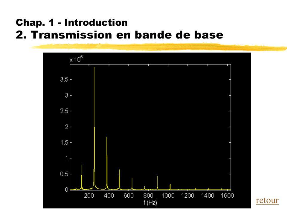 Chap. 1 - Introduction 2. Transmission en bande de base