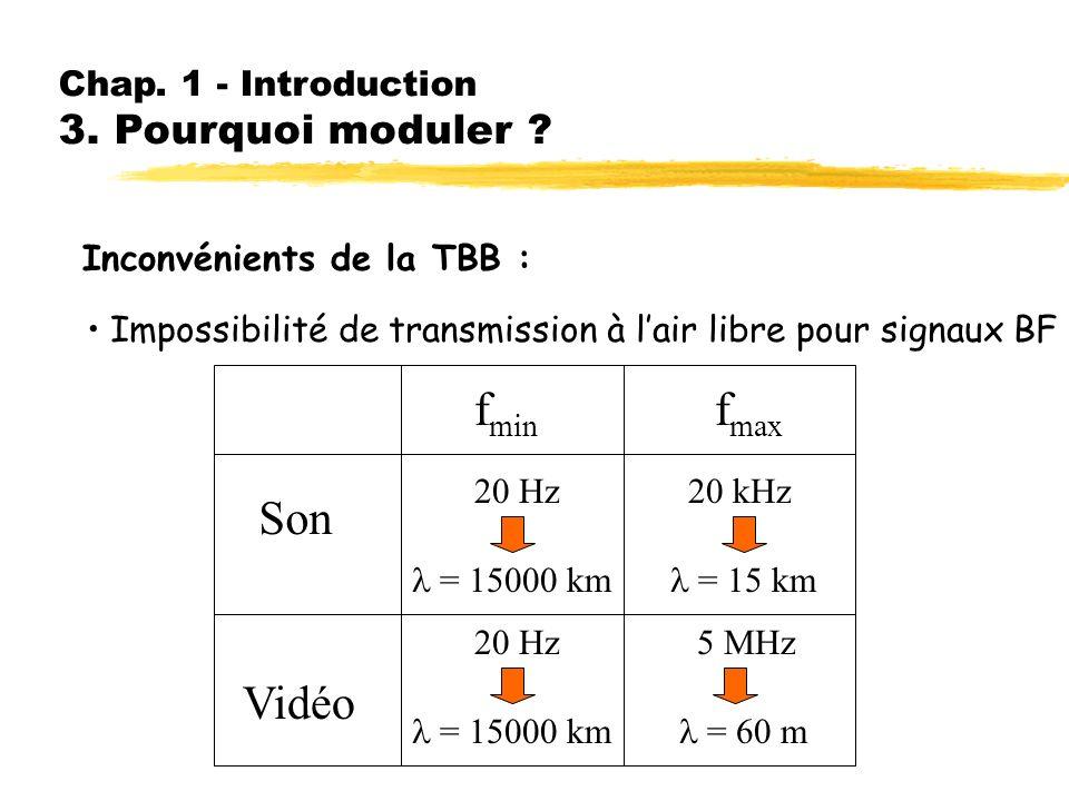 Chap. 1 - Introduction 3. Pourquoi moduler ? Inconvénients de la TBB : Sensibilité aux parasites (bruits en 1/f) Transmission par câble ou fibre optiq