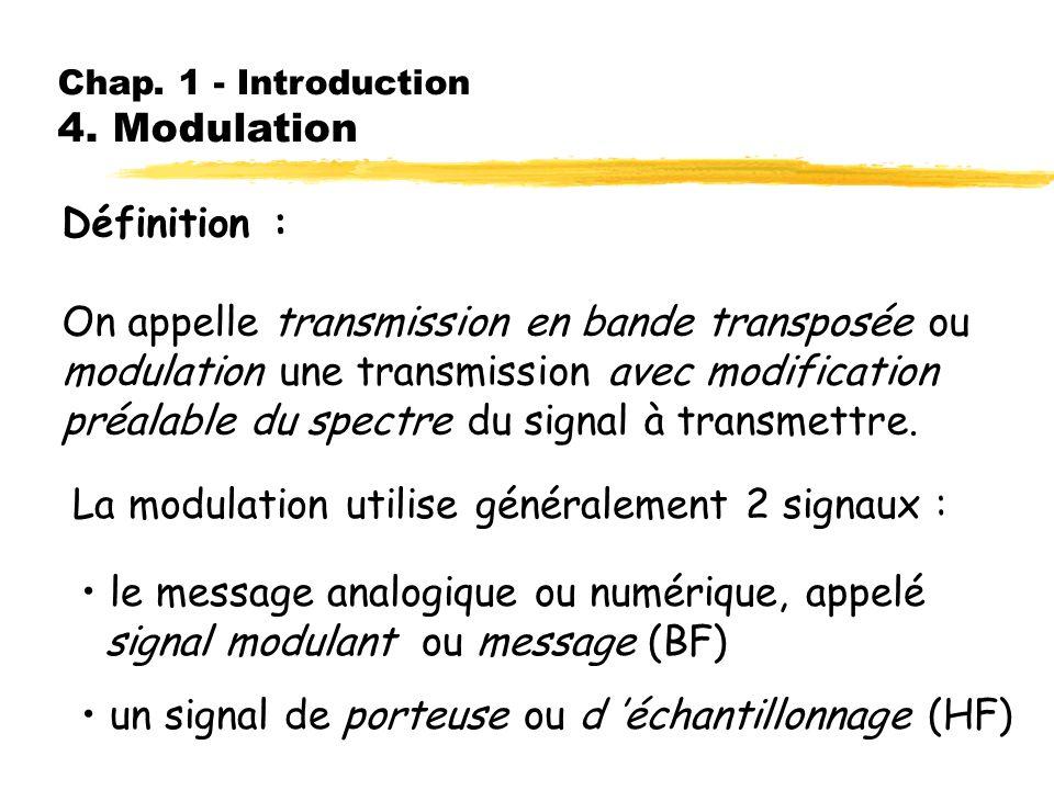Chap. 1 - Introduction 3. Pourquoi moduler ? Inconvénients de la TBB : Impossibilité de transmission à lair libre pour signaux BF f min f max Son Vidé