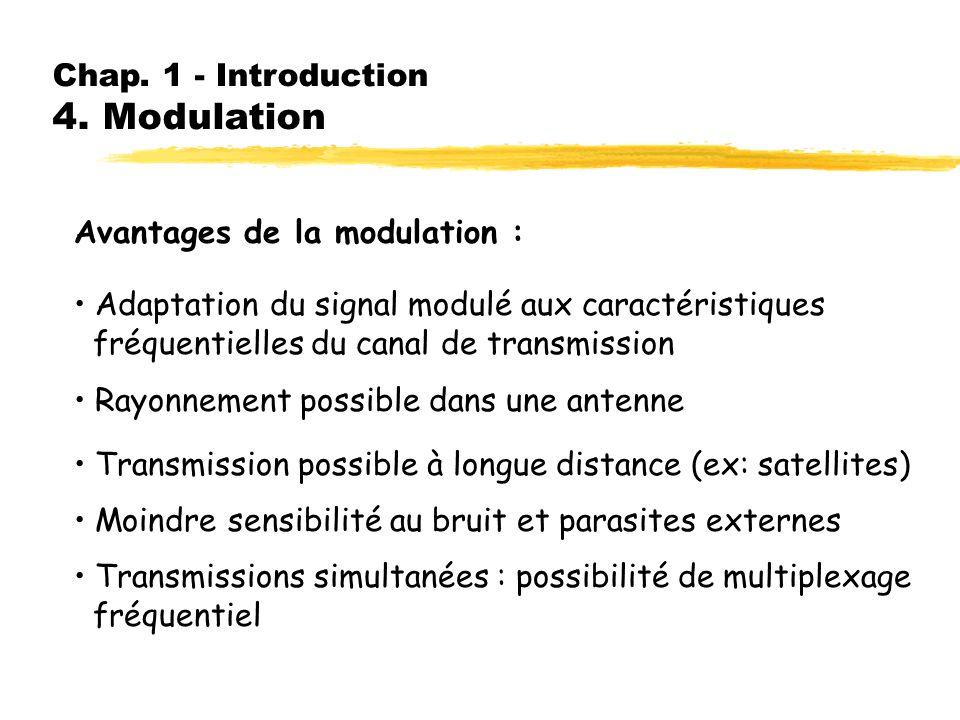 Chap. 1 - Introduction 4. Modulation La modulation peut être : soit une transposition plus ou moins directe du spectre du message vers les HF (modul.