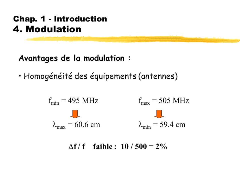 Chap. 1 - Introduction 4. Modulation Avantages de la modulation : Rayonnement possible dans une antenne Adaptation du signal modulé aux caractéristiqu