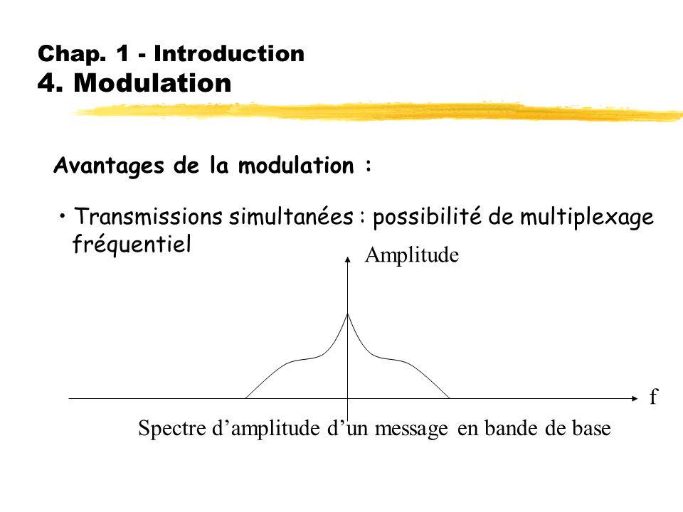 Chap. 1 - Introduction 4. Modulation Avantages de la modulation : Homogénéité des équipements (antennes) f min = 495 MHz max = 60.6 cm min = 59.4 cm f