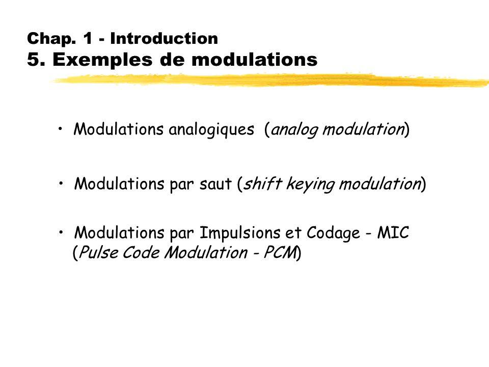 Chap. 1 - Introduction 4. Modulation Inconvénients de la modulation : Bande de fréquences à lémission plus importante que celle du message Systèmes pl