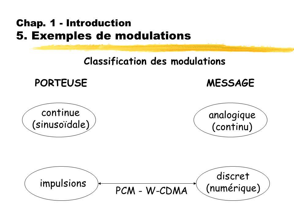 Chap. 1 - Introduction 5. Exemples de modulations Classification des modulations PORTEUSEMESSAGE continue (sinusoïdale) impulsions analogique (continu