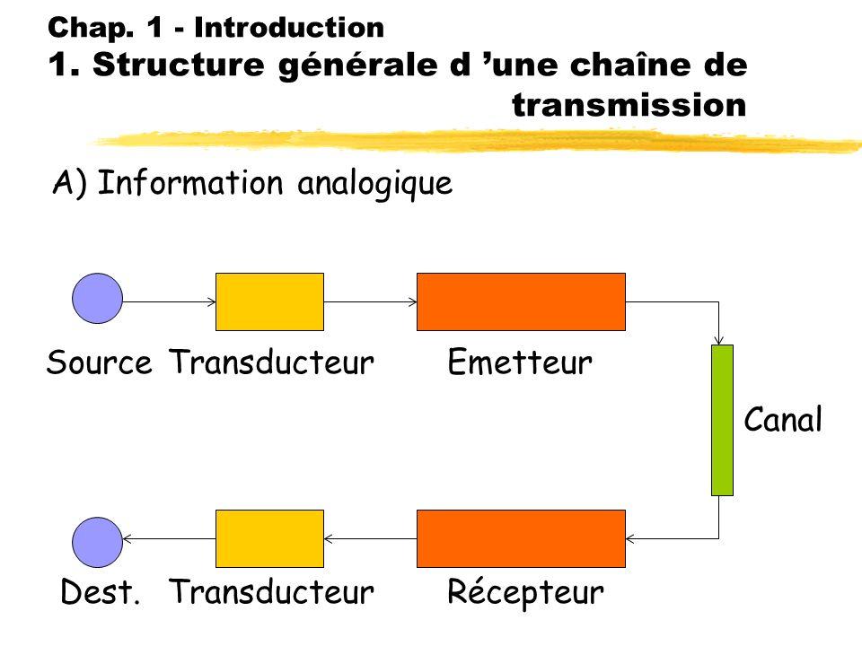 Chap. 1 - Introduction 1. Structure générale d une chaîne de transmission On peut distinguer deux types dinformation, conduisant à deux structures gén