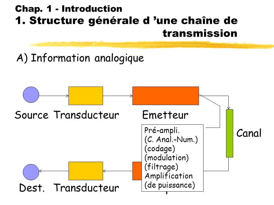 Chap. 1 - Introduction 1. Structure générale d une chaîne de transmission A) Information analogique SourceTransducteur Emetteur RécepteurDest. Canal M