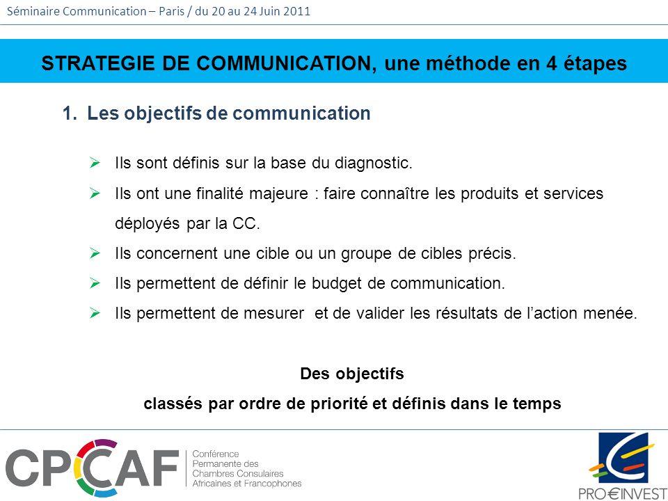 Séminaire Communication – Paris / du 20 au 24 Juin 2011 STRATEGIE DE COMMUNICATION, une méthode en 4 étapes 1.Les objectifs de communication Ils sont
