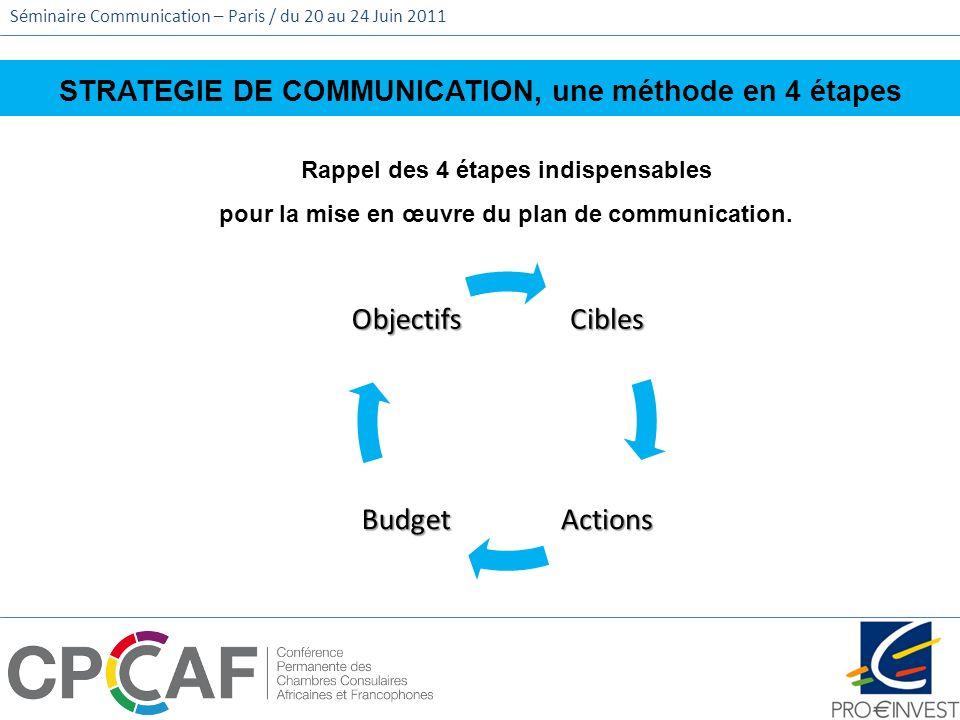 Séminaire Communication – Paris / du 20 au 24 Juin 2011 STRATEGIE DE COMMUNICATION, une méthode en 4 étapes Rappel des 4 étapes indispensables pour la