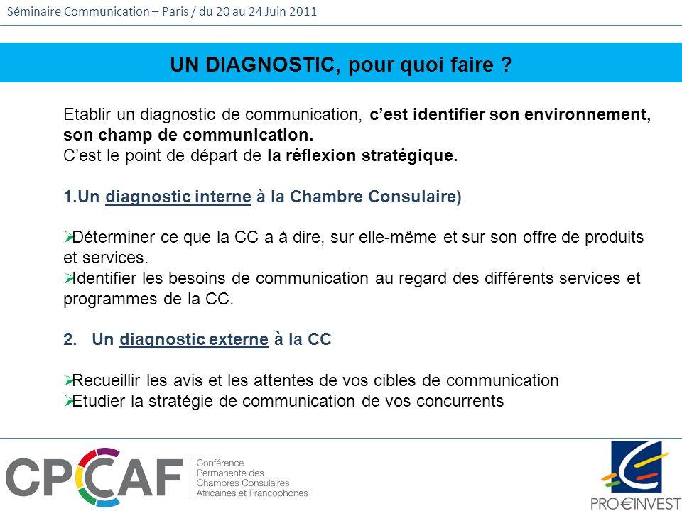 Séminaire Communication – Paris / du 20 au 24 Juin 2011 UN DIAGNOSTIC, pour quoi faire ? Etablir un diagnostic de communication, cest identifier son e