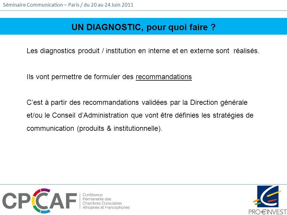 Séminaire Communication – Paris / du 20 au 24 Juin 2011 UN DIAGNOSTIC, pour quoi faire ? Les diagnostics produit / institution en interne et en extern