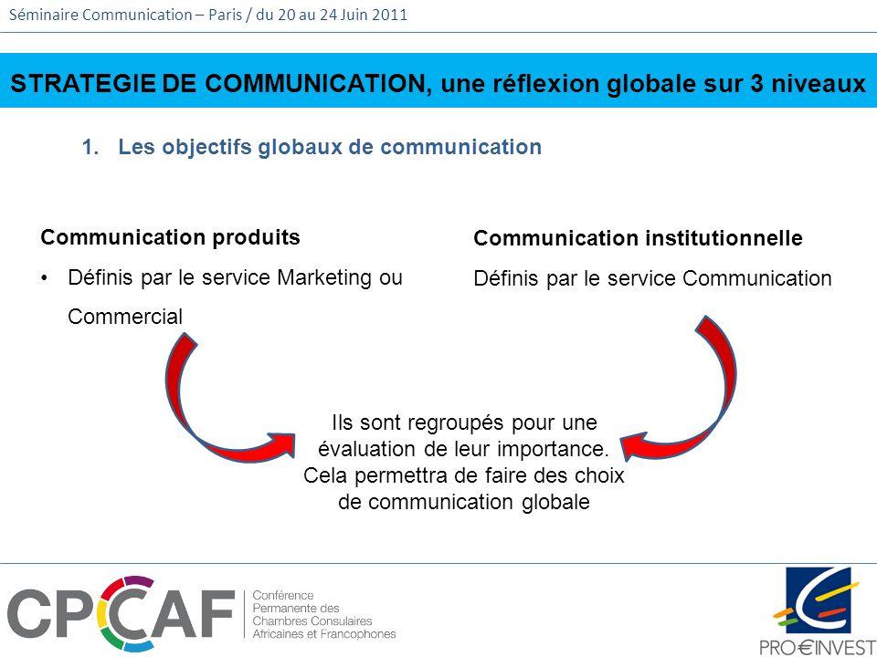 Séminaire Communication – Paris / du 20 au 24 Juin 2011 STRATEGIE DE COMMUNICATION, une réflexion globale sur 3 niveaux 1. Les objectifs globaux de co
