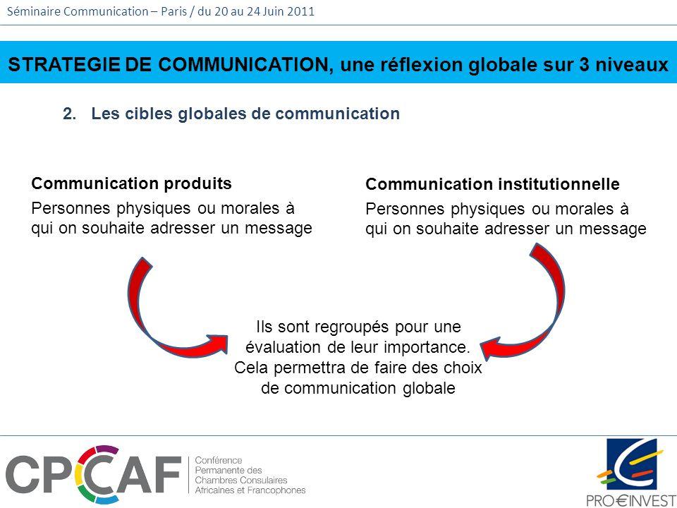 Séminaire Communication – Paris / du 20 au 24 Juin 2011 STRATEGIE DE COMMUNICATION, une réflexion globale sur 3 niveaux 2. Les cibles globales de comm