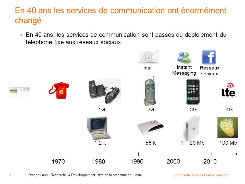 4 confidentiel Groupe France Télécom Orange Labs - Recherche & Développement - titre de la présentation – date En 40 ans les services de communication ont énormément changé En 40 ans, les services de communication sont passés du déploiement du téléphone fixe aux réseaux sociaux 19701980199020002010 56 k1 – 20 Mb100 Mb 1G2G3G4G 1,2 k mail Instant Messaging Réseaux sociaux