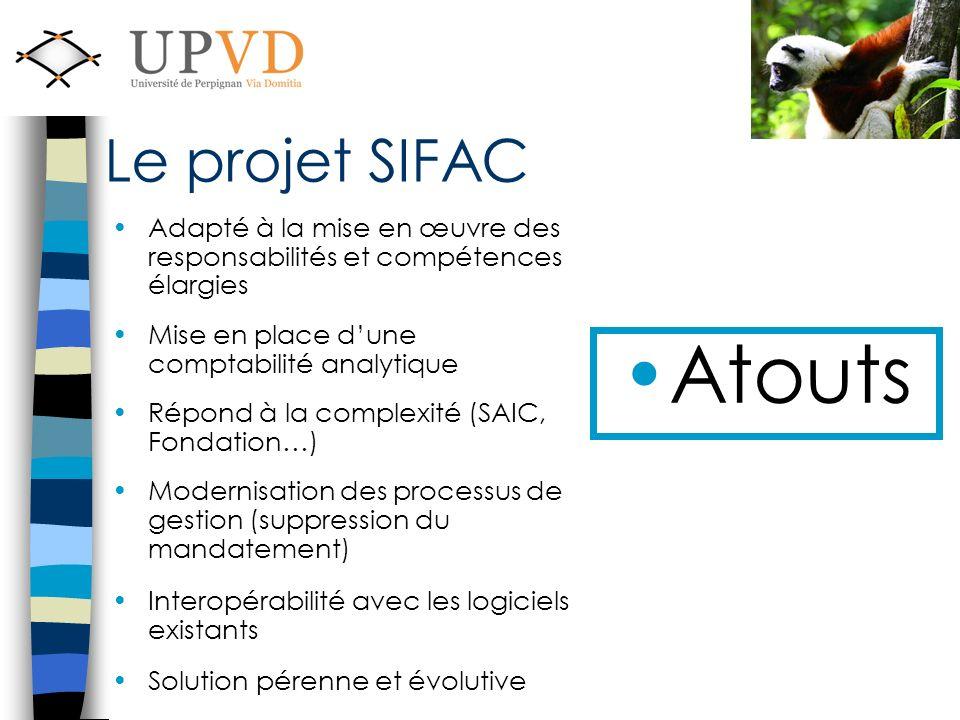 Le projet SIFAC Adapté à la mise en œuvre des responsabilités et compétences élargies Mise en place dune comptabilité analytique Répond à la complexit